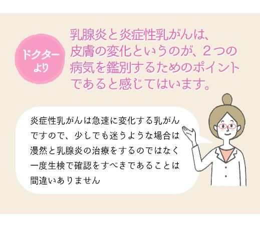 乳腺炎と炎症性乳がんの違いは皮膚の変化がポイントです