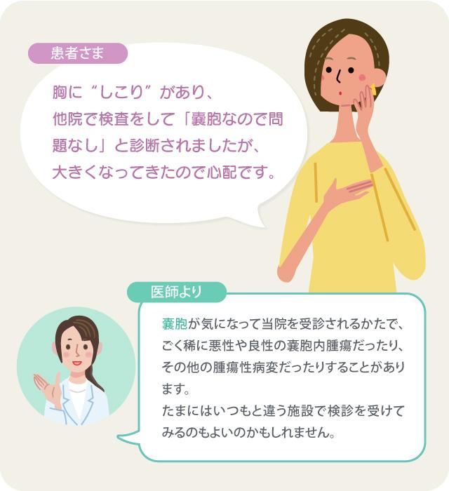 しこり 乳がん しこり、痛み……乳がんの兆候かもしれない症状とは